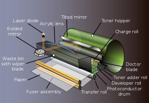 printers-toner